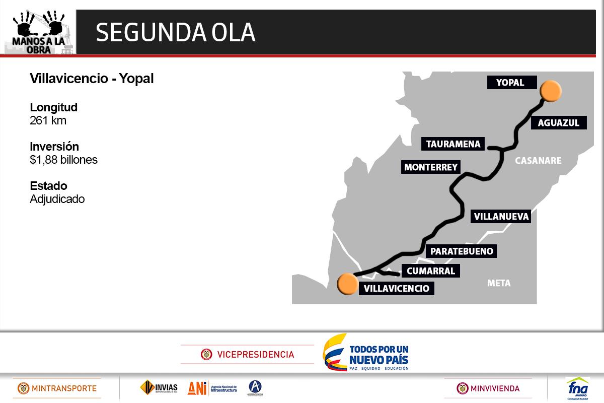 Así será el trabajo entre Villavicencio y Yopal.